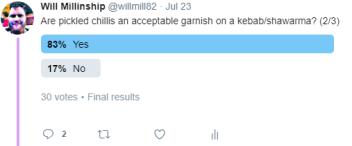 chilli poll